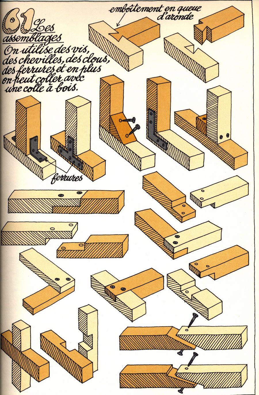 savoir revivre 61 les assemblages. Black Bedroom Furniture Sets. Home Design Ideas