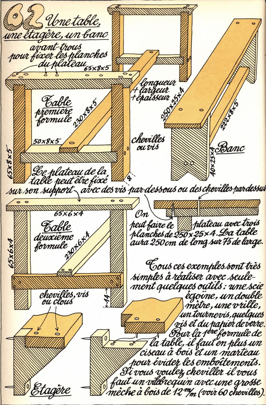 Plan de construction table de jardin en bois for Plan pour table de jardin